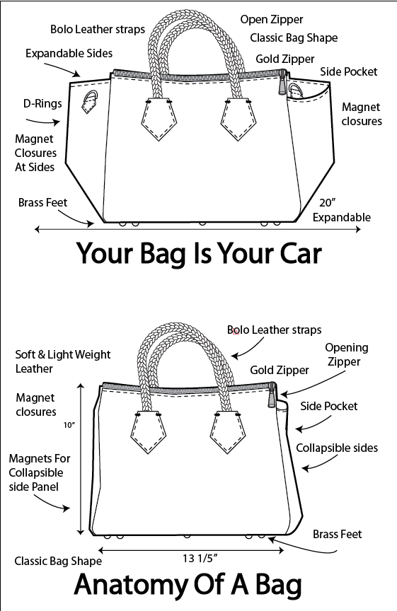 Anatomy Of A Bag Handbag Patterns To Sew Pasta Masculina Craft