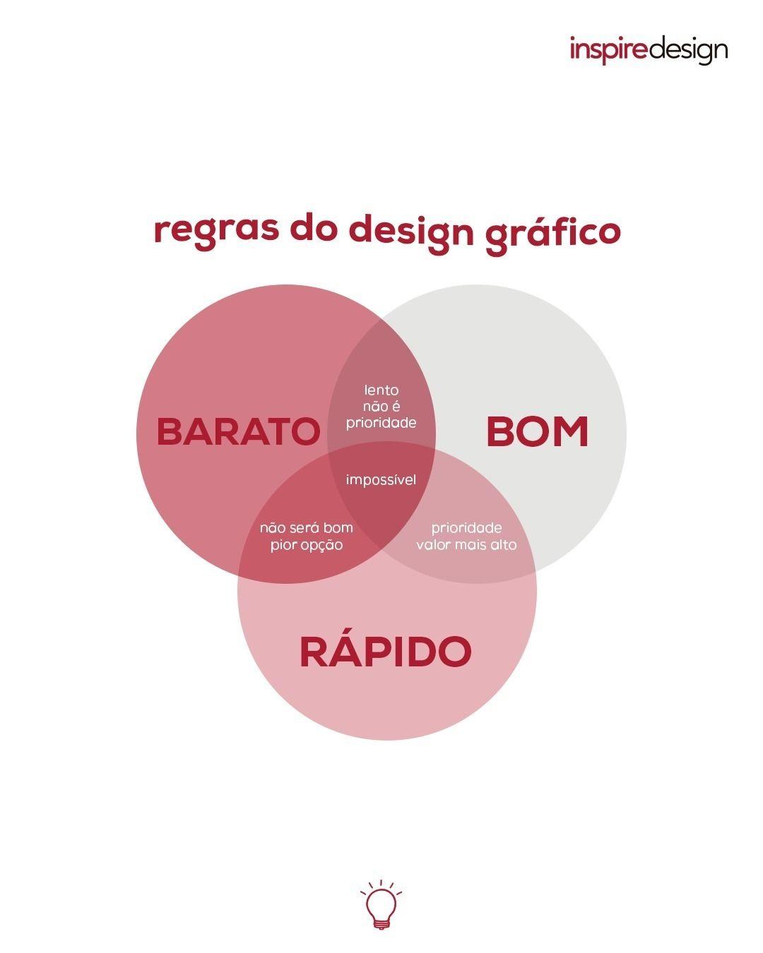 """Design • Identidade Visual on Instagram: """"Vi esse ..."""