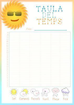 Que Tiempo Hace Hoy Plantilla Hoja Para Apuntar El Tiempo Sol Viento Nieve Aula Educacion Infantil Organización Del Aula