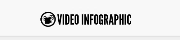 videoinfographic.com