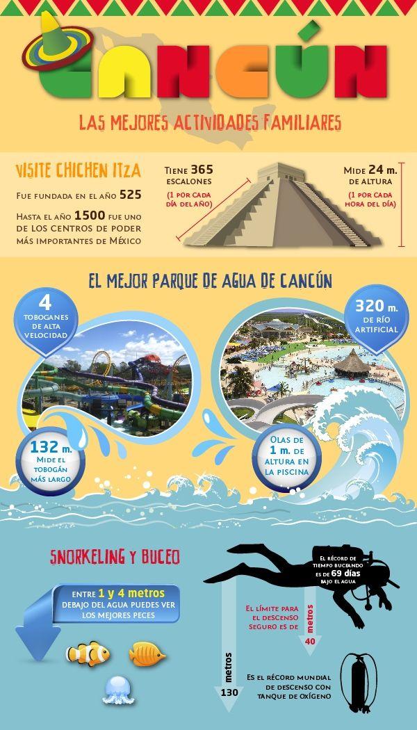 Pin On Infografías De Turismo