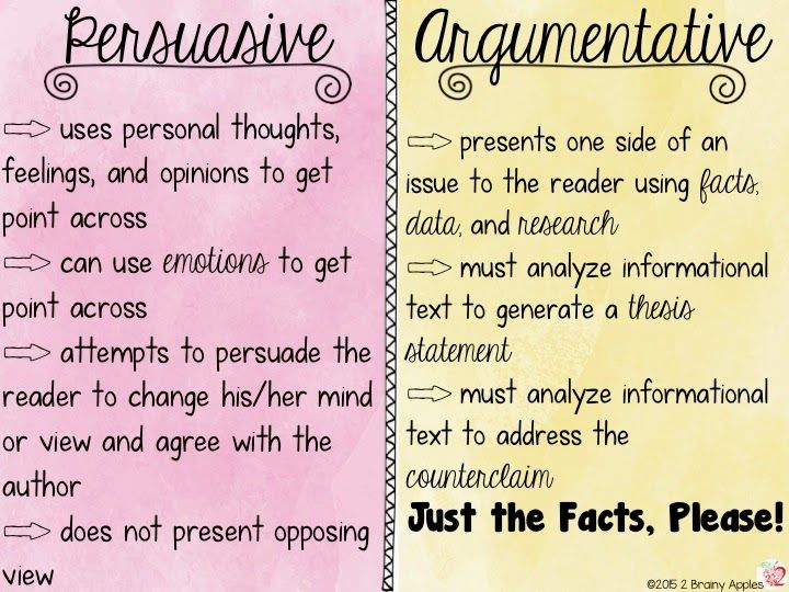 Dealing with the persuasive essay thesis statement