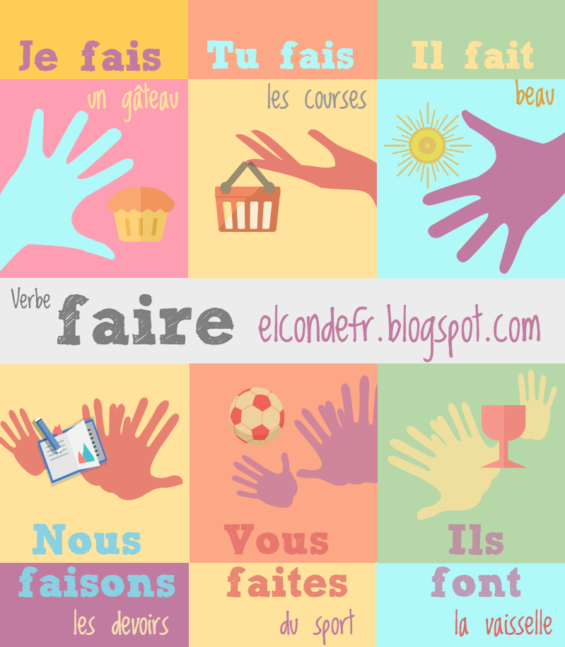 Conjugaison Du Verbe Faire Au Present De L Indicatif Franzosisch Lernen Fur Kinder Franzosisch Stunde Franzosische Grammatik