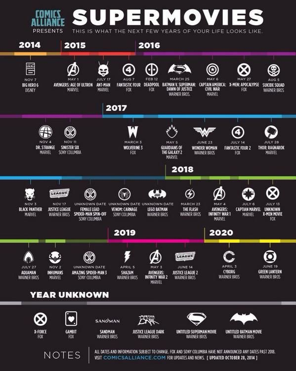 black panther movie - Google Search