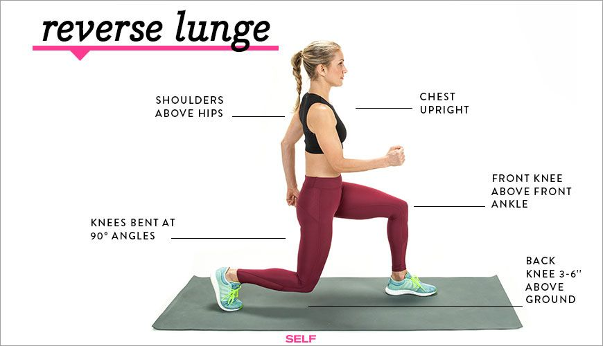 5 Basic Exercise Moves Everyone Needs To Know | Lunges, Exercises ...