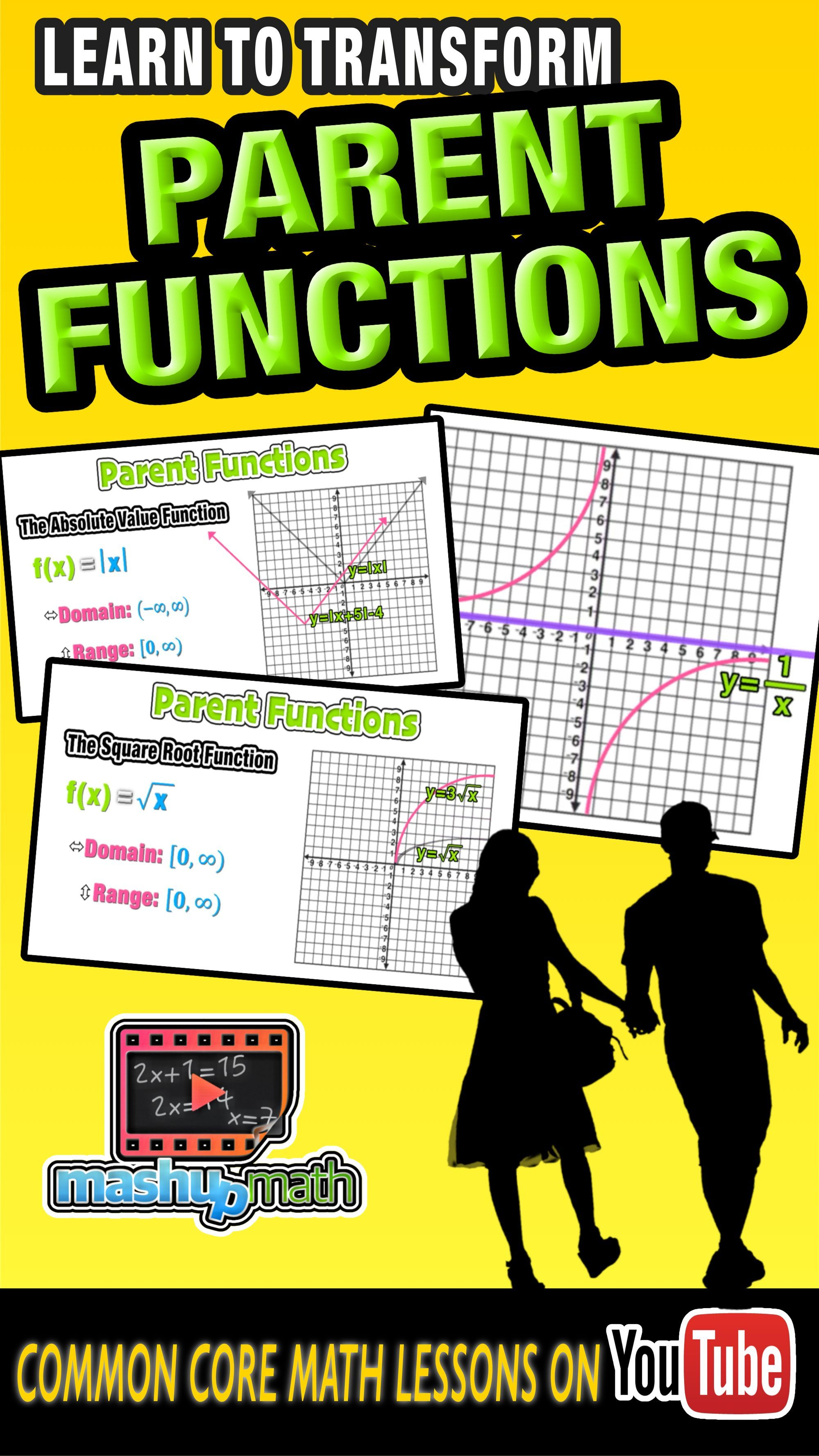 So How Well Do You Know The Graphs Of The Parent Functions