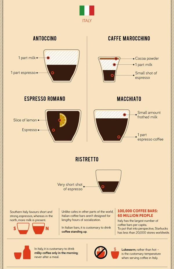 2-cafe-italie