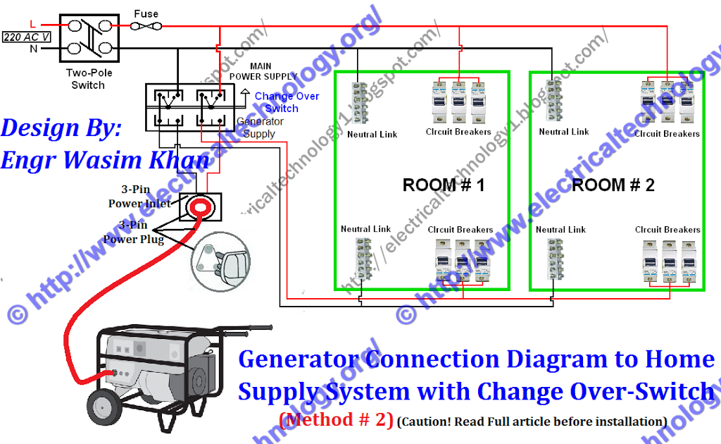 Generator Connection With Change Over System To Home Supply: Circuit Diagram Of A Three Phase Automatic Changeover Switch At Imakadima.org