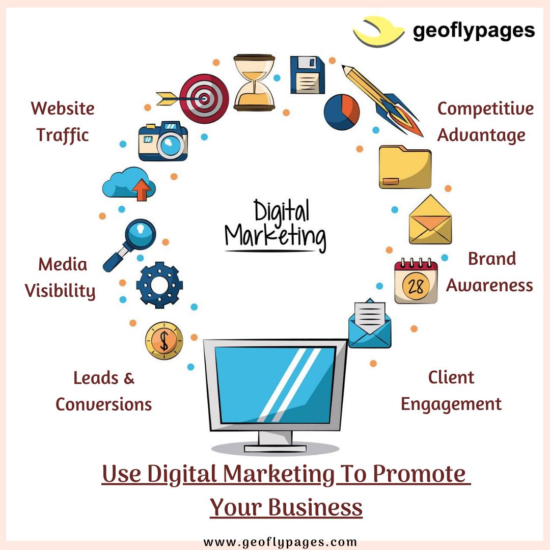 Digital Marketing Geoflypages Web Design Company Digital Marketing Services Digital Marketing Agency