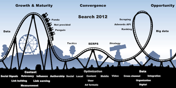 Pin by Joyce Valenza on Search Tools | Search engine ...