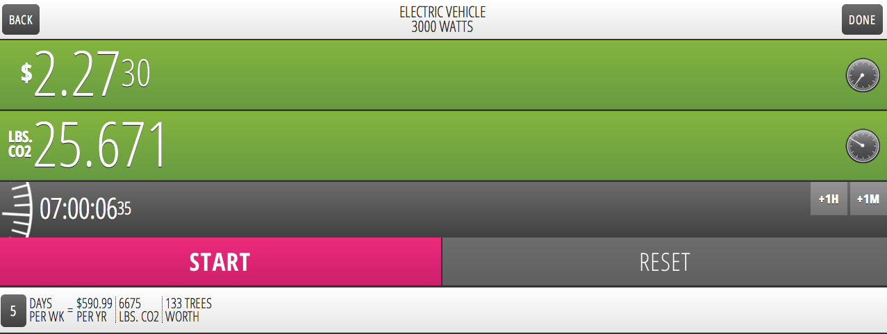 How much does it cost to charge an electric vehicle? Find