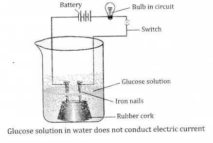 Pin on NCERT Solutions for Class 10 Science