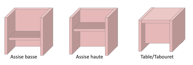 table et chaise b b 18 mois. Black Bedroom Furniture Sets. Home Design Ideas