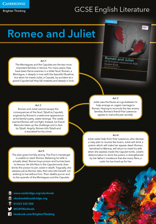 romeo and juliet gcse I would recommend that you gradually gather a list of quotations using a  computer document you can add to when necessary it's important that you don't  learn.