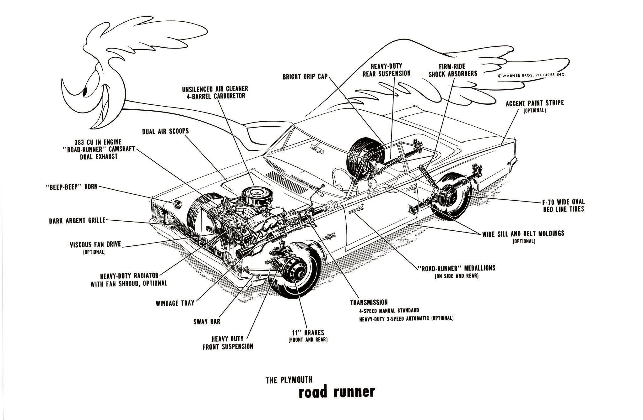 Diagram Wiring Diagram For 1968 Plymouth Roadrunner Full Version Hd Quality Plymouth Roadrunner Tinydiagrams Creasitionline It