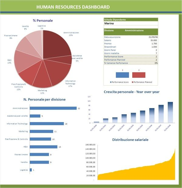 Hr Dashboard  Ms Excel    Microsoft Excel And Tutorials