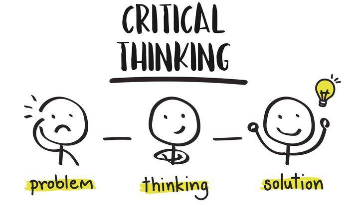 critical thinking analysis questions Critical thinking is considered a higher order thinking skills, such as analysis, synthesis, deduction, inference, reason, and evaluation in order to demonstrate critical thinking, you would need to develop skills in.