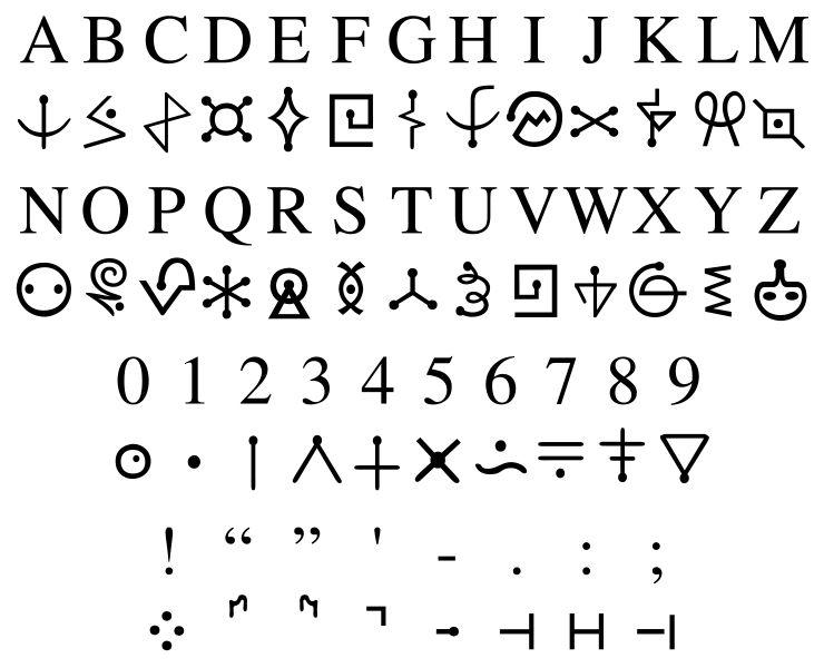 Futurama Alien Language Tattoos Pinterest Futurama Alphabet