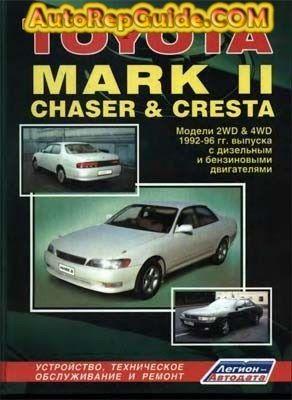 1995 toyota mark ii service manual – best manuals.