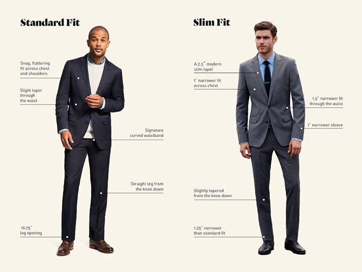 Men 39 S Style Standard Fit Vs Slim Fit Suits Gentleman