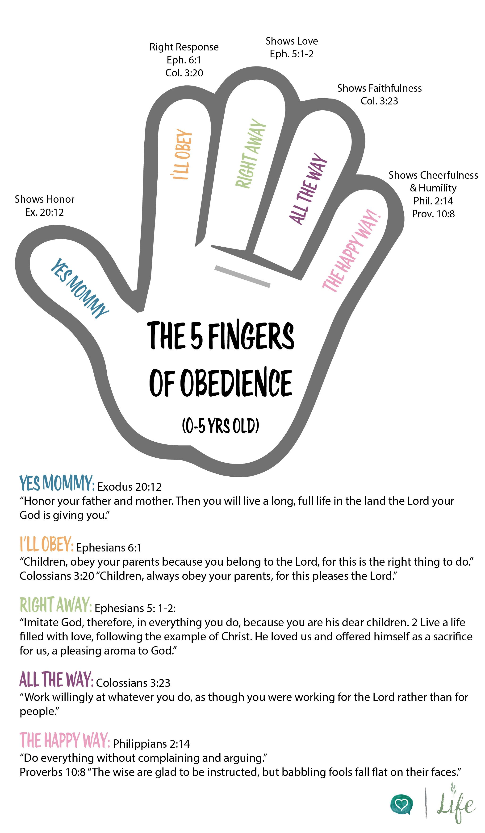 The 5 Fingers Of Obe Nce Parenting Tool Teach Your