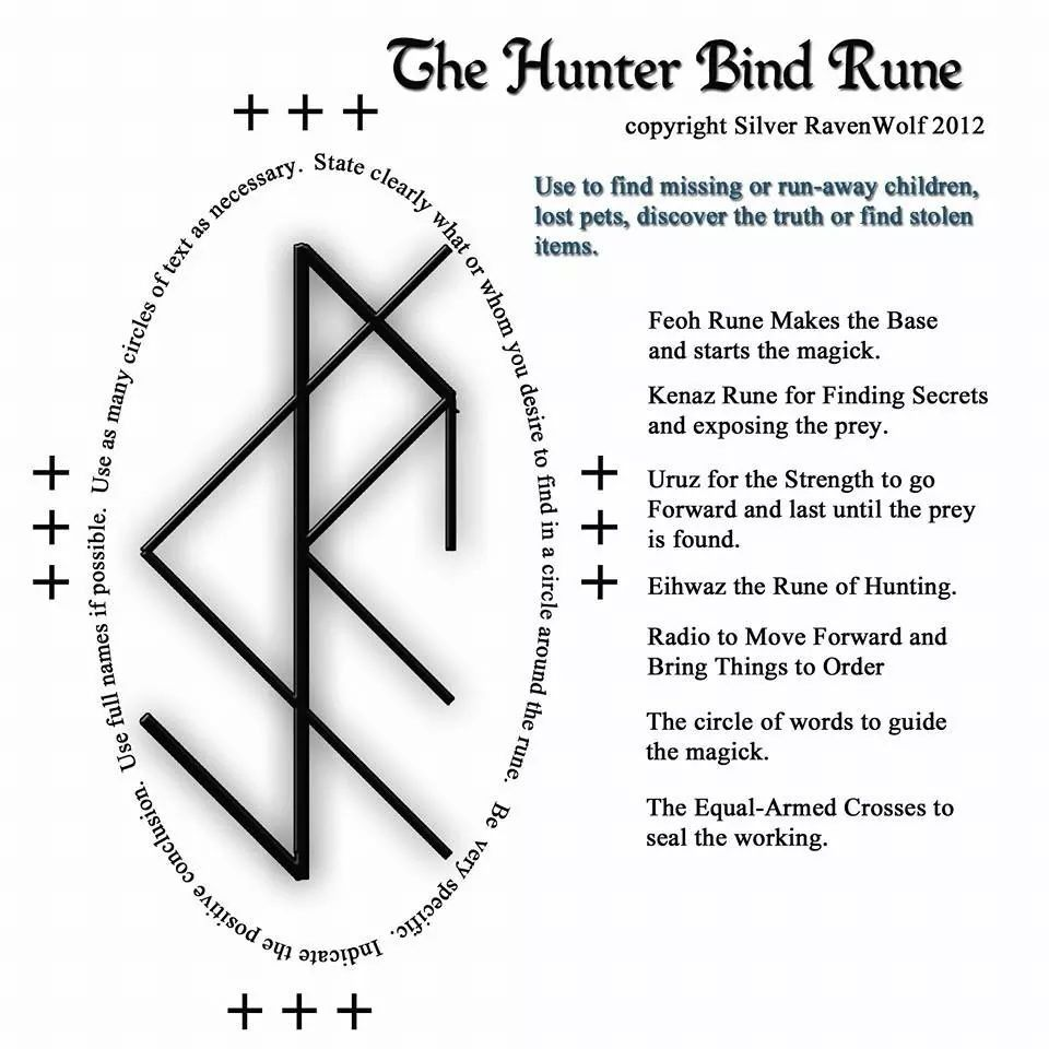 Hunter bind rune spells charms pinch of this sprinkle of that hunter bind rune biocorpaavc Image collections