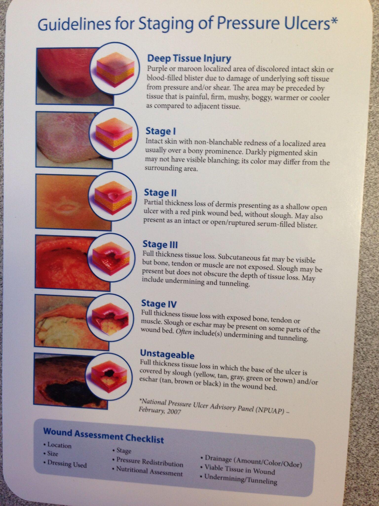 Staging Pressure Ulcers Nursing Pinterest