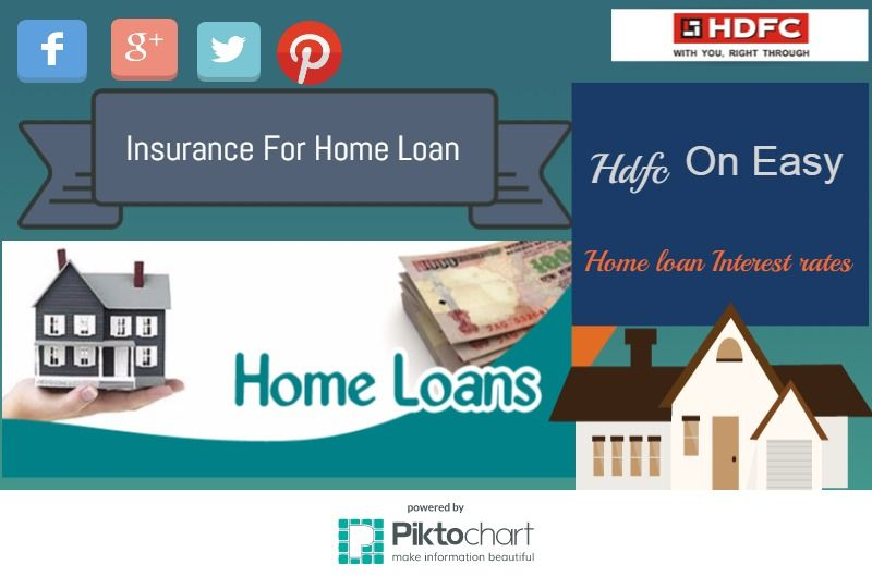 Hdfc Housingloaninterestrates Are Lowest And Your
