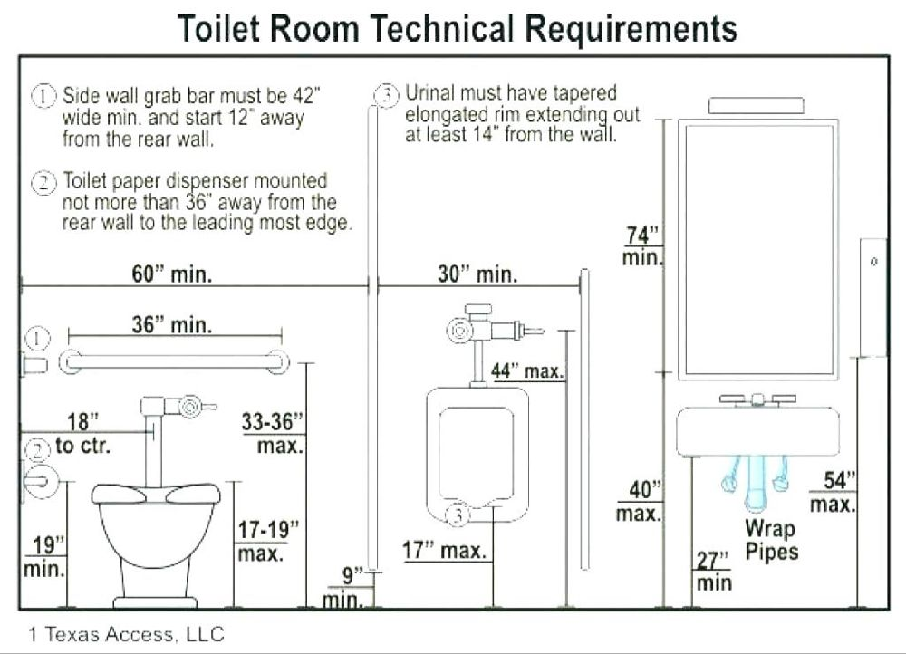 Bathroom Plumbing Rough In Dimensions Astonishing Bathroom Plumbing Rough In Dimensions Toilet Rough In Dimensions Bath Bathroom Plumbing Plumbing Diy Plumbing