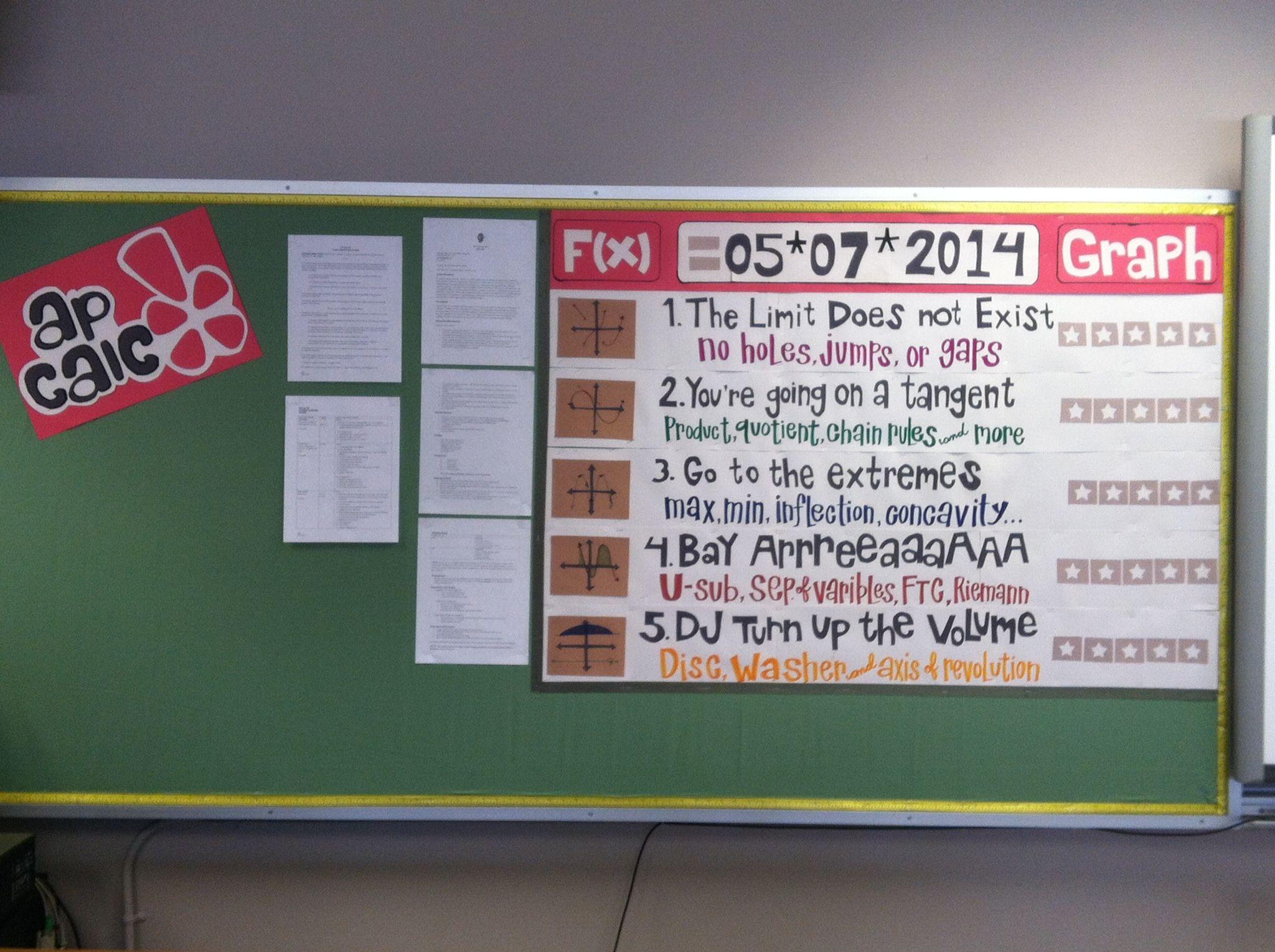 Ap Calc Board