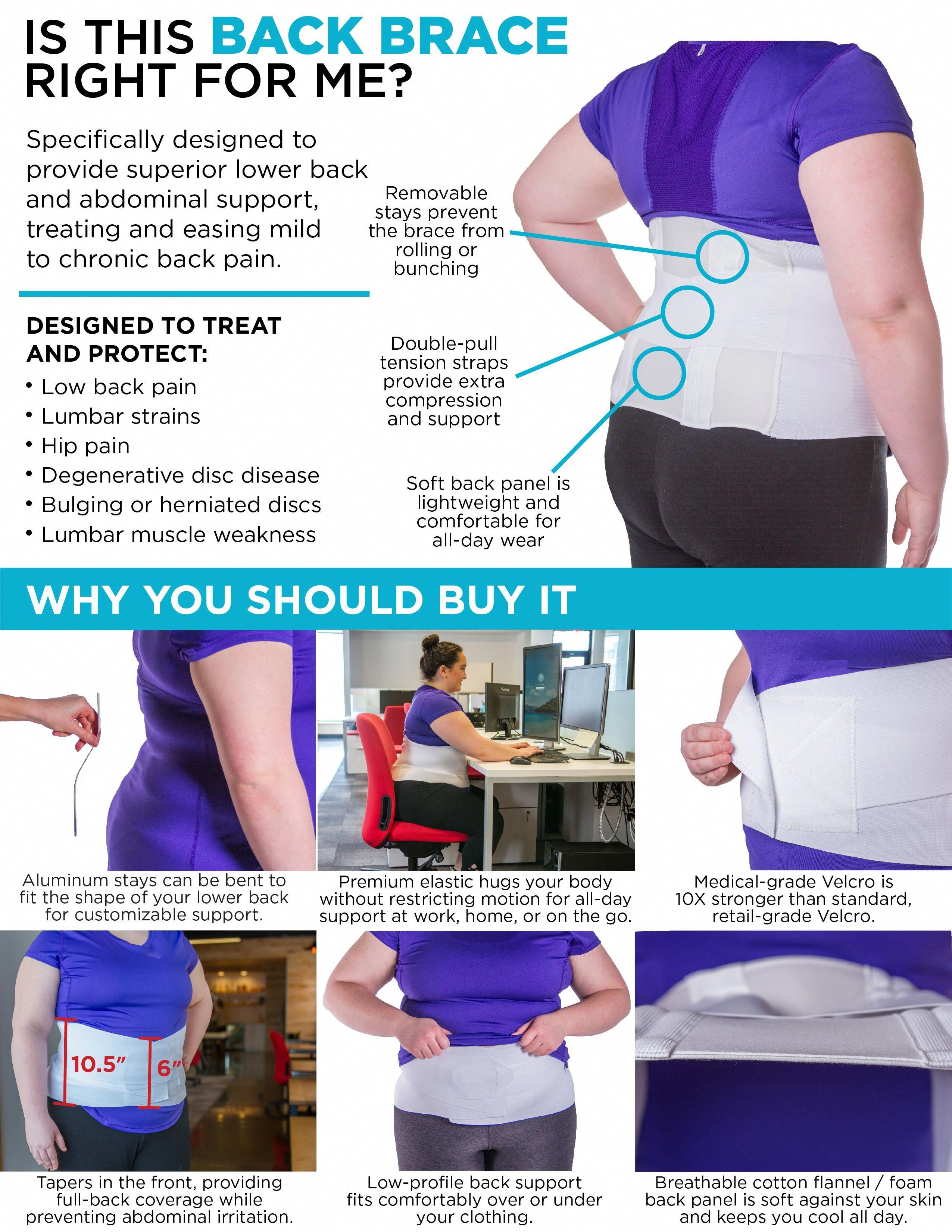 08ac07110b3 Key features and benefits of this extra large bariatric lower back brace.  #weight