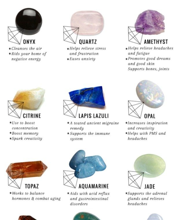 How to make a crystal grid for healing wellness crystals 12 healing crystals and their meanings uses fandeluxe Images