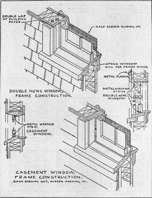 Build wood window casement google search woodworking for Construction windows