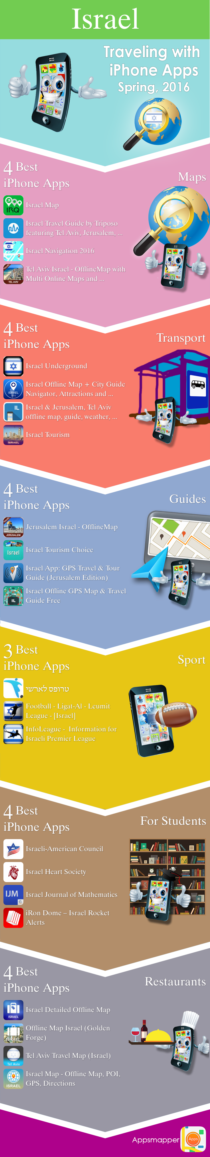 Israel iPhone apps: Travel Guides, Maps, Transportation, Biking, Museums, Parking, Sport and apps for Students.