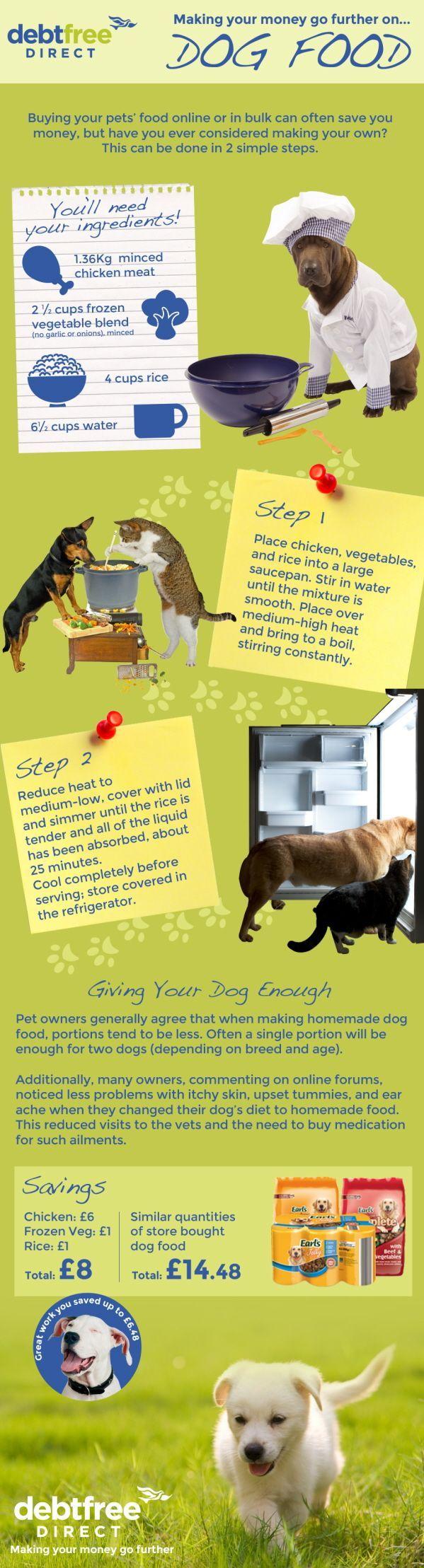 The Many Benefits Of Homemade Dog Food Infograph Wag The Dog Uk Dog Food Recipes Homemade Dog Diy Dog Food