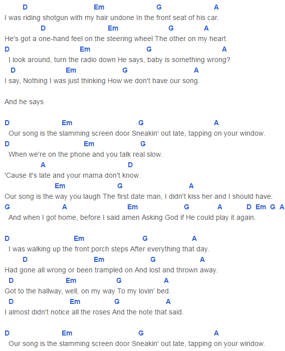 Our Song Chords - Taylor Swift