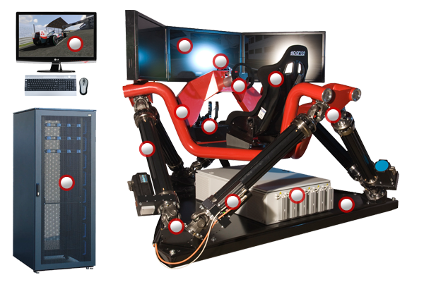 The Simulator This Is Hexatech, The Latest Generation