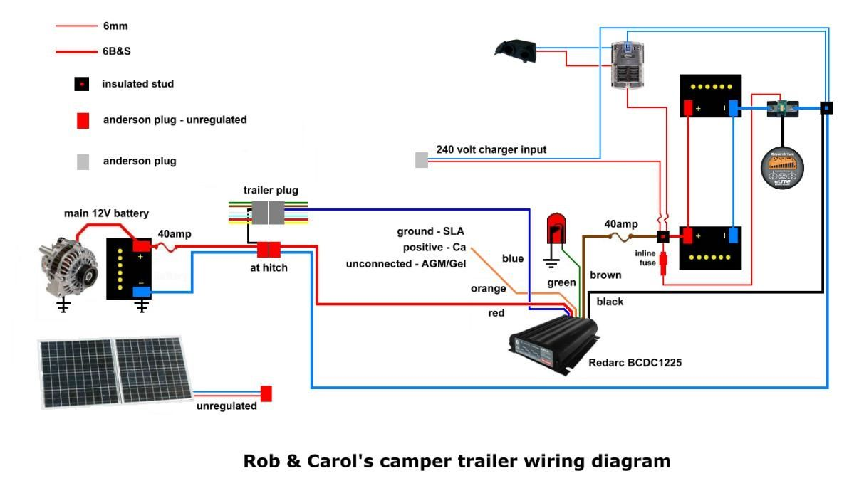 Horse Trailer Wiring Diagram Wire Trailer Wiring Diagram Darren