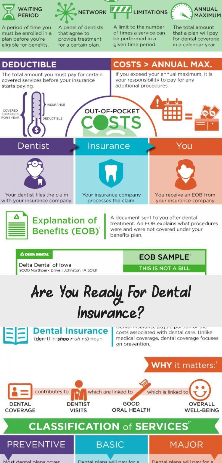 Are You Ready For Dental In 2020 Dental Insurance Dental