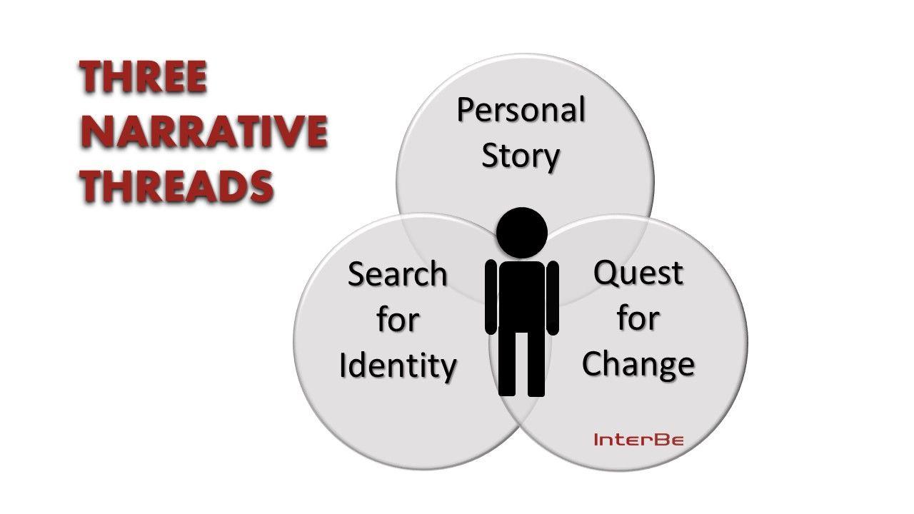 Three Narrative Coaching Threads