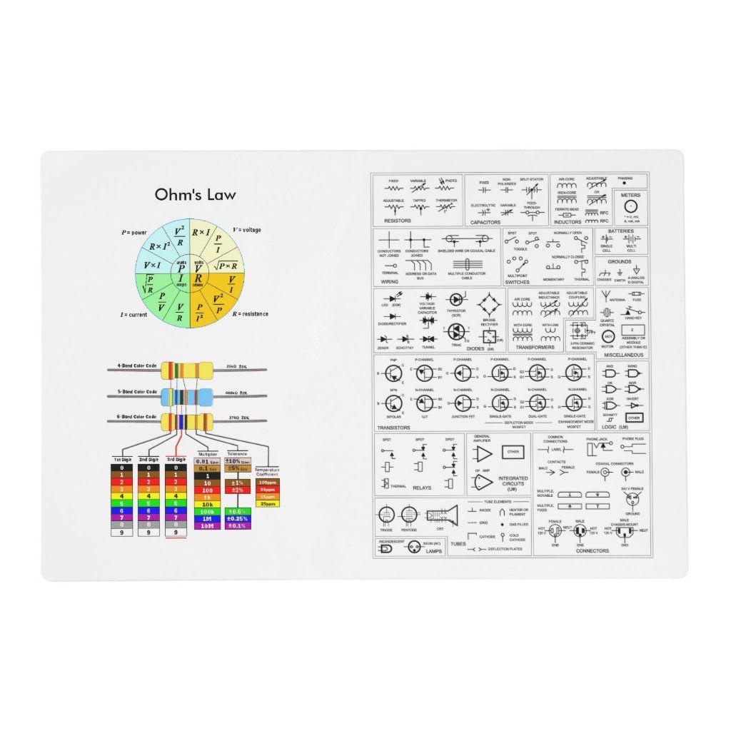 Ohm S Law Resistor Color Code Circuit Symbols Placemat Zazzle Com Ohms Law Color Coding Ohms