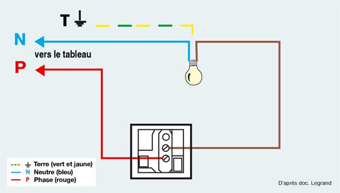 interrupteur simple sch ma de branchement lectrique id es pinterest. Black Bedroom Furniture Sets. Home Design Ideas