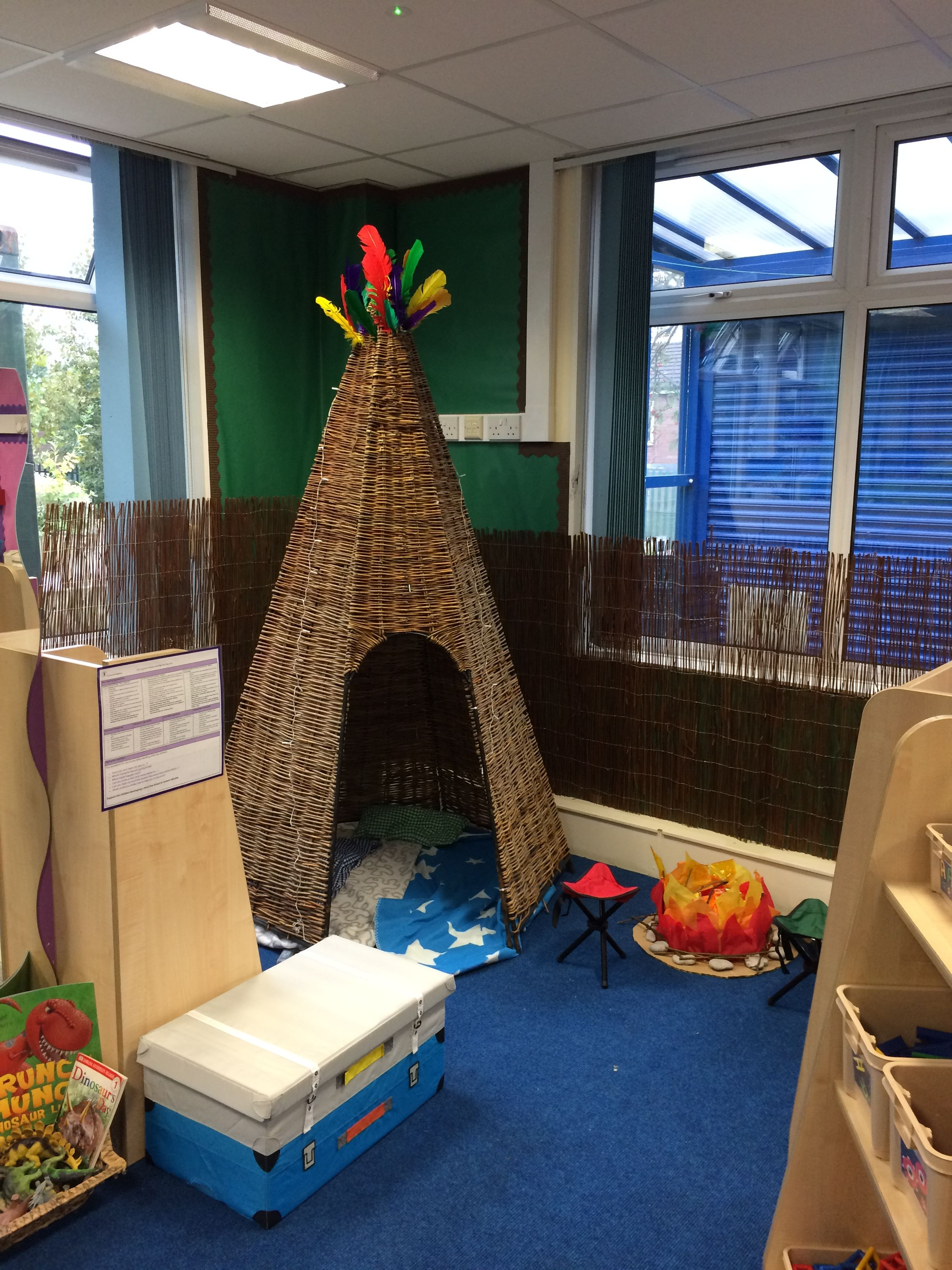 Teepee Role Play Area Earlyyears Roleplay Peterpan