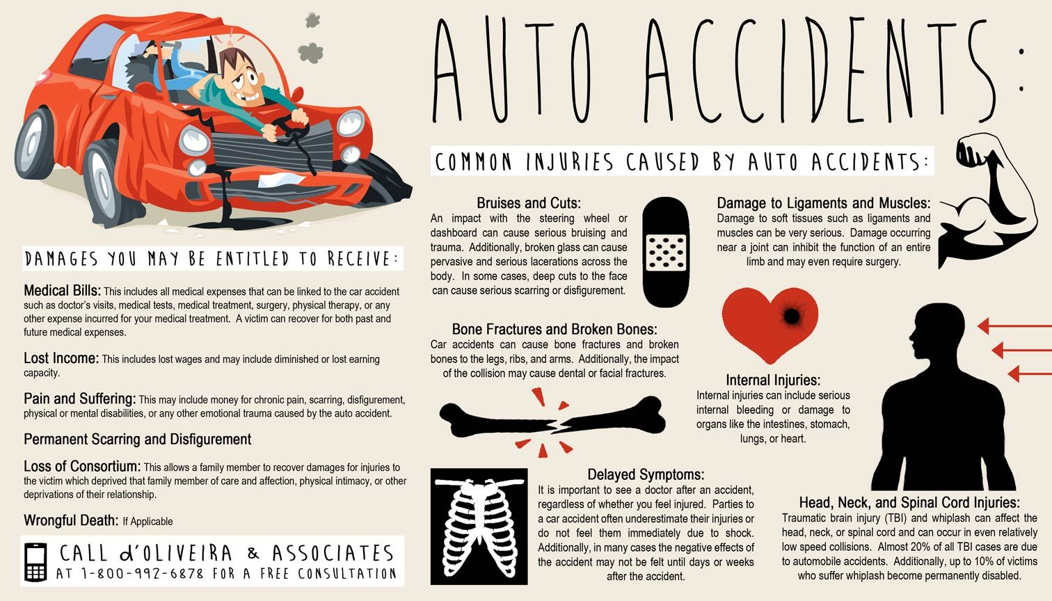 Auto accidents infographics damages you may be entitled