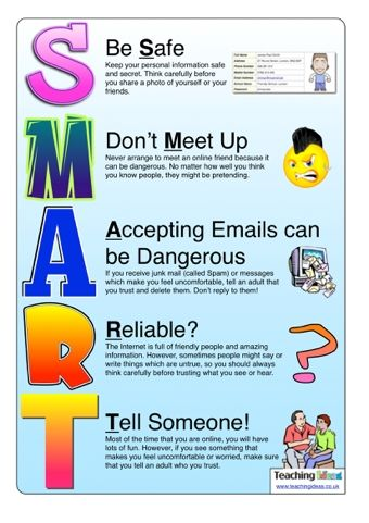 SMART eSafety Rules Posters | Safe internet, Internet ...