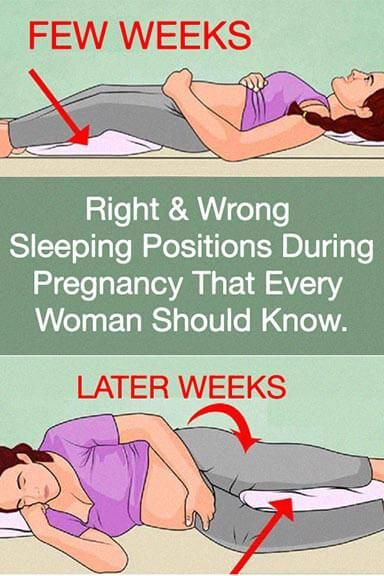 Right  Wrong Sleeping Positions During Pregnancy That -8311