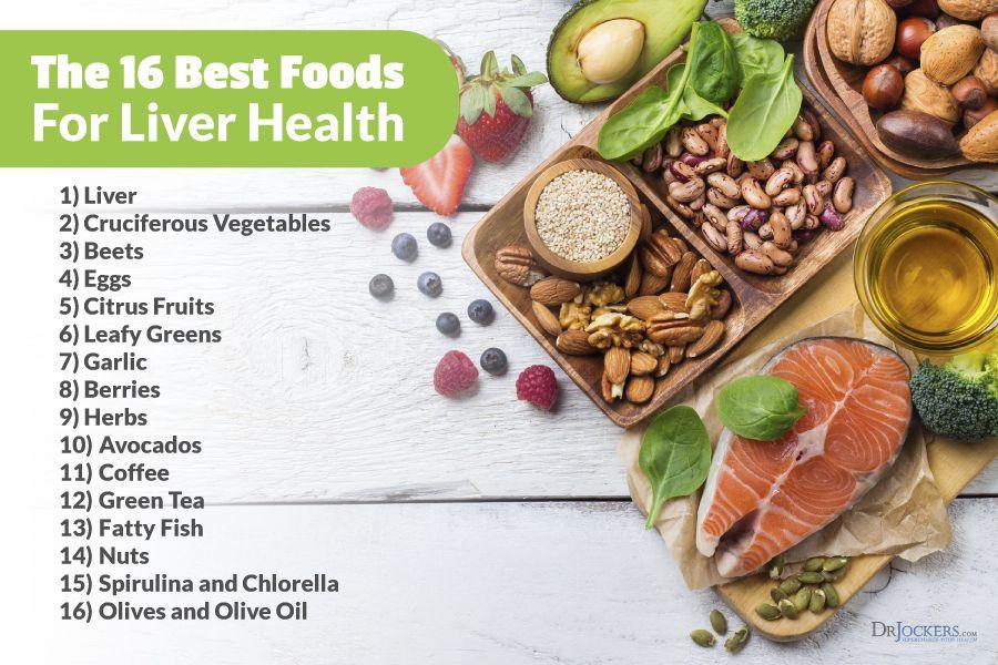 Recipes for liver health