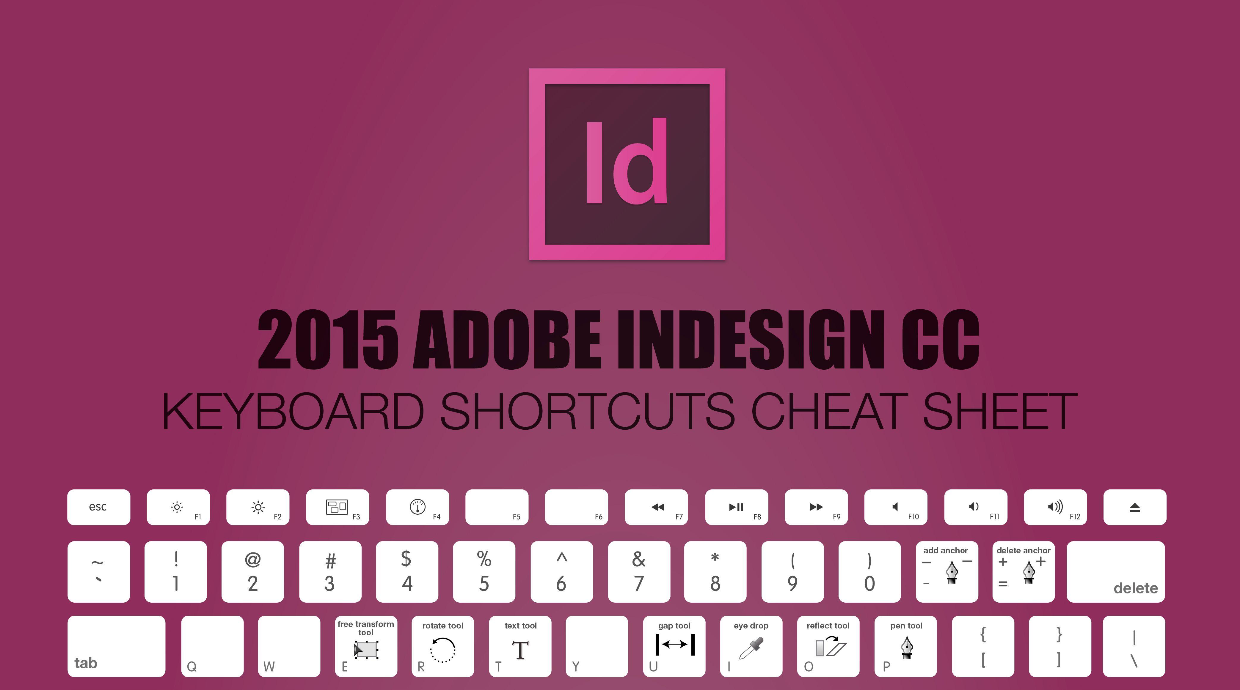Dozens of time-saving Keyboard Shortcuts for Adobe InDesign CC ...