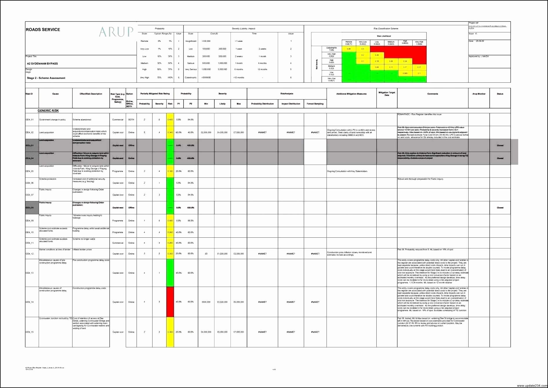 Capacity Planning Template In Excel Spreadsheet Risk Assessment Template Risk Analysis Security Assessment