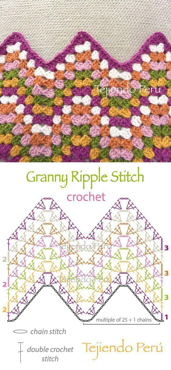 Crochet Granny Ripple Stitch Diagram Or Pattern Afghan
